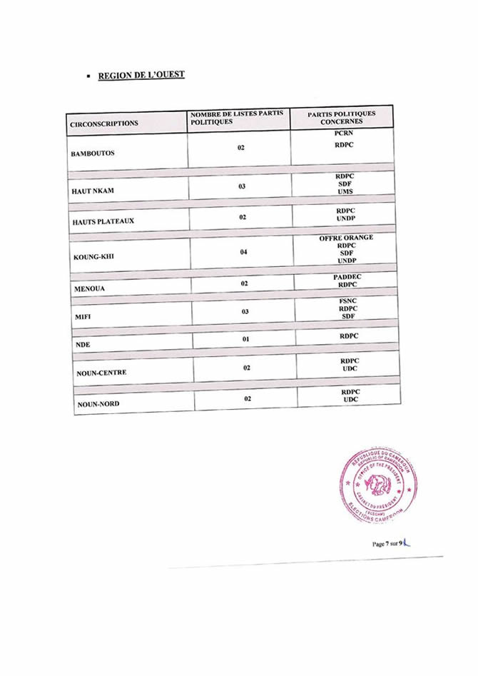 elections_2020_liste_ouest