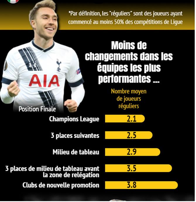 stats_joueurs_ligue1_670